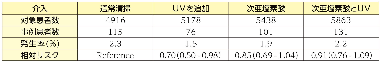 vol.12図