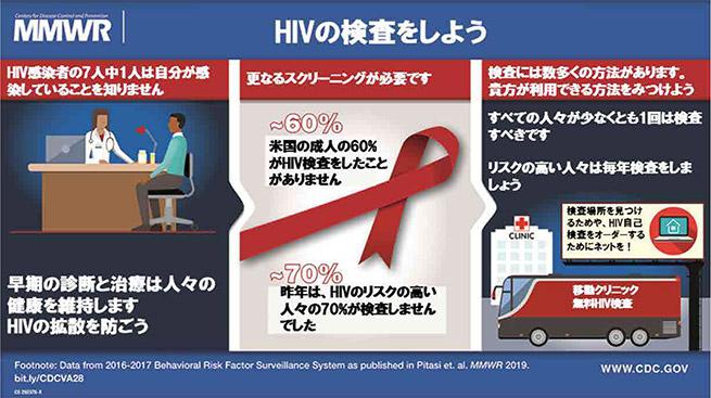 HIVの検査をしよう