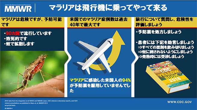 マラリアは飛行機に乗ってやって来る