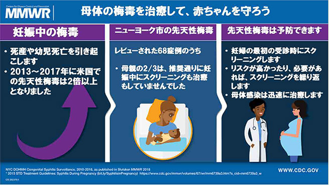 母体の梅毒を治療して、赤ちゃんを守ろう