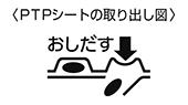 酸化マグネシウムE便秘薬 PTPシートの取り出し図
